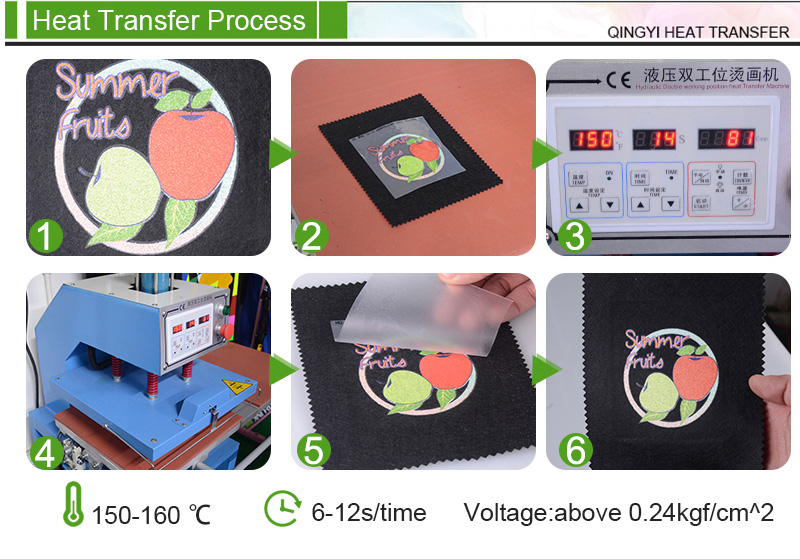 Heat Transfer Process