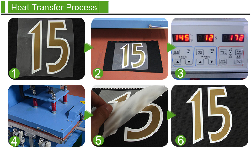 number heat transfer stickers